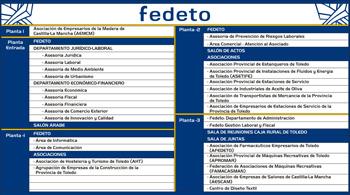 directorio_fedeto